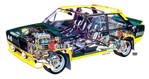 Fiat131abarth_cut